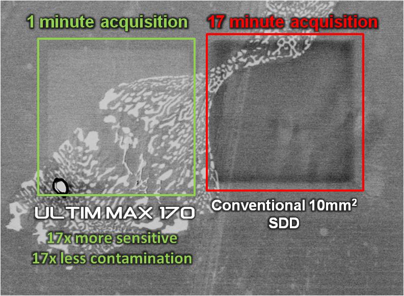 Electron image of a spinner bowl sample showing contamination build up after EDS map acquisitions of 1 minute and 17 minutes.